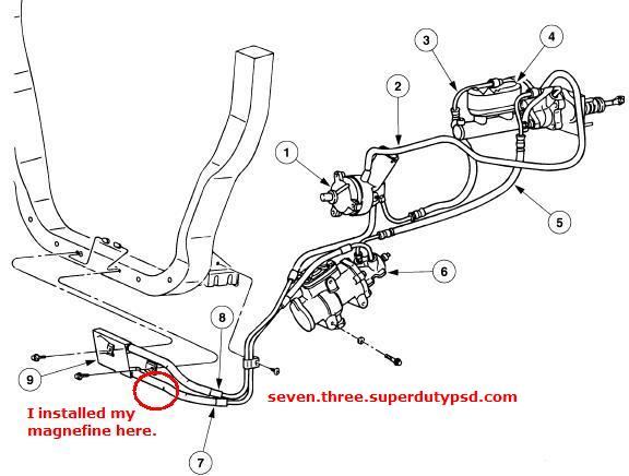 power steering hose help needed