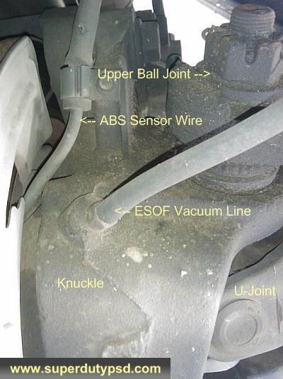 ESOF Sensor and ABS Sensor at knuckle Ford F250 F350