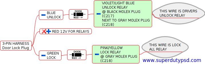 03-Pin wiring diagram.